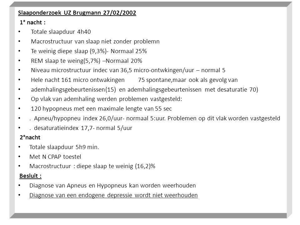 Slaaponderzoek UZ Brugmann 27/02/2002 1° nacht : • Totale slaapduur 4h40 • Macrostructuur van slaap niet zonder problemn • Te weinig diepe slaap (9,3%