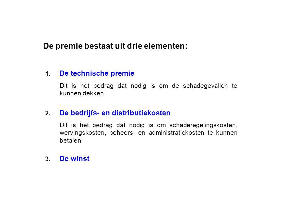 De premie bestaat uit drie elementen: 1. De technische premie 2.
