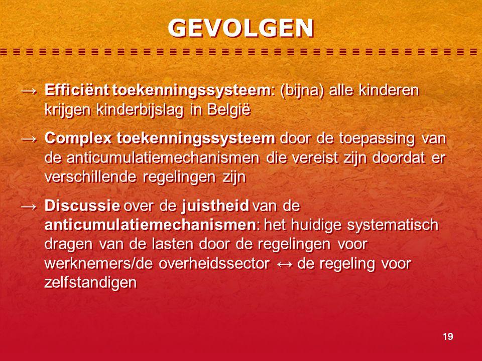 19 → Efficiënt toekenningssysteem: (bijna) alle kinderen krijgen kinderbijslag in België → Complex toekenningssysteem door de toepassing van de anticu