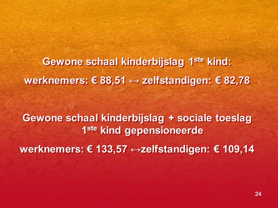 24 Gewone schaal kinderbijslag 1 ste kind: werknemers: € 88,51 ↔ zelfstandigen: € 82,78 Gewone schaal kinderbijslag + sociale toeslag 1 ste kind gepensioneerde werknemers: € 133,57 ↔zelfstandigen: € 109,14 Gewone schaal kinderbijslag 1 ste kind: werknemers: € 88,51 ↔ zelfstandigen: € 82,78 Gewone schaal kinderbijslag + sociale toeslag 1 ste kind gepensioneerde werknemers: € 133,57 ↔zelfstandigen: € 109,14