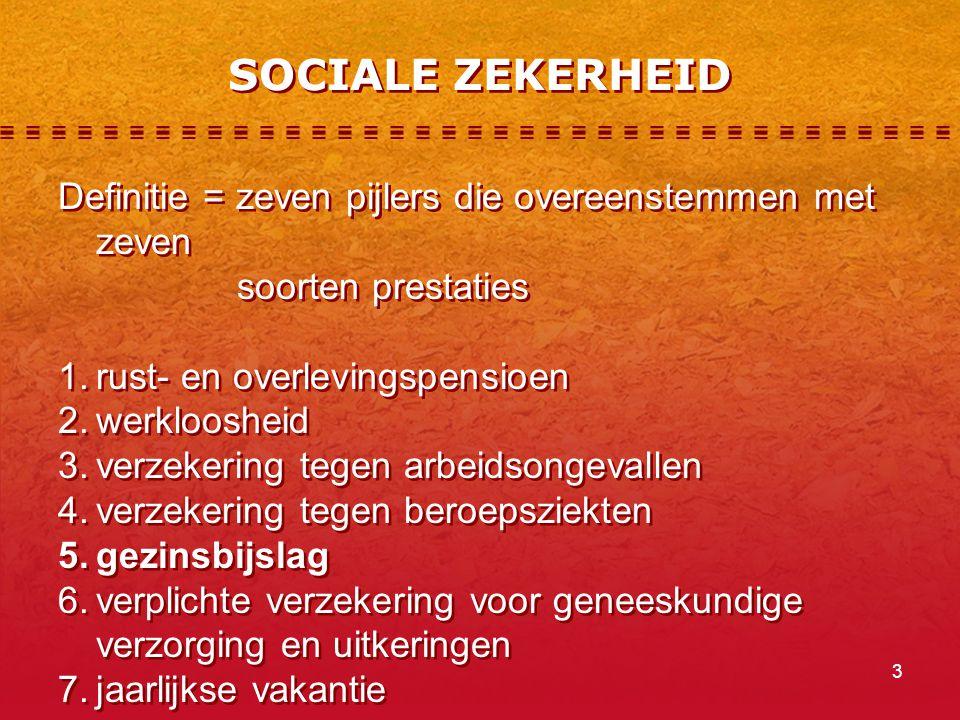 3 SOCIALE ZEKERHEID Definitie = zeven pijlers die overeenstemmen met zeven soorten prestaties  rust- en overlevingspensioen  werkloosheid  verze