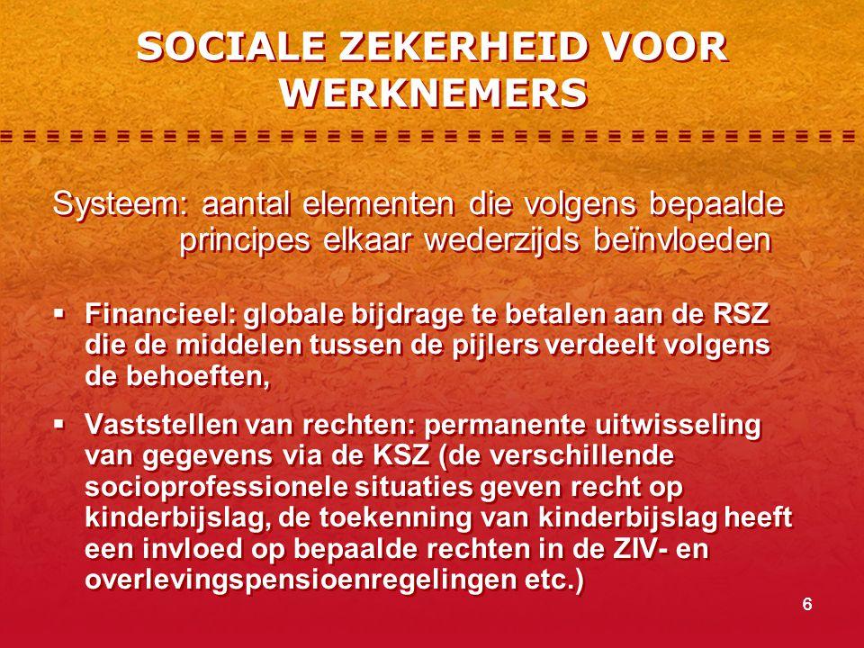 66 SOCIALE ZEKERHEID VOOR WERKNEMERS Systeem: aantal elementen die volgens bepaalde principes elkaar wederzijds beïnvloeden  Financieel: globale bijd