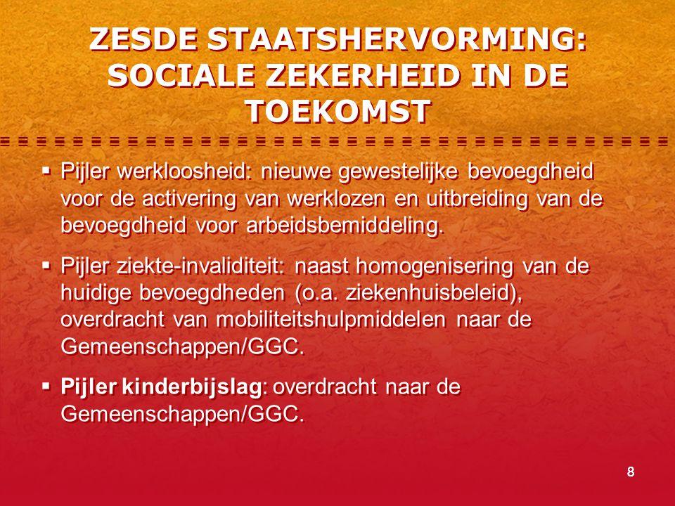 88 ZESDE STAATSHERVORMING: SOCIALE ZEKERHEID IN DE TOEKOMST  Pijler werkloosheid: nieuwe gewestelijke bevoegdheid voor de activering van werklozen en uitbreiding van de bevoegdheid voor arbeidsbemiddeling.