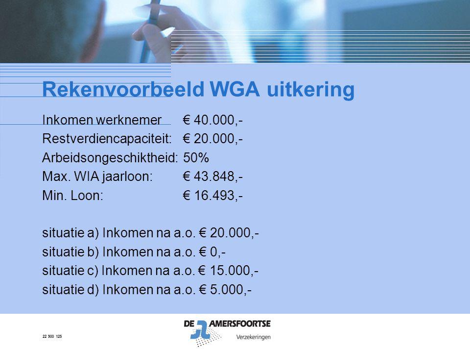 22 900 125 Rekenvoorbeeld WGA uitkering Inkomen werknemer € 40.000,- Restverdiencapaciteit: € 20.000,- Arbeidsongeschiktheid:50% Max. WIA jaarloon: €