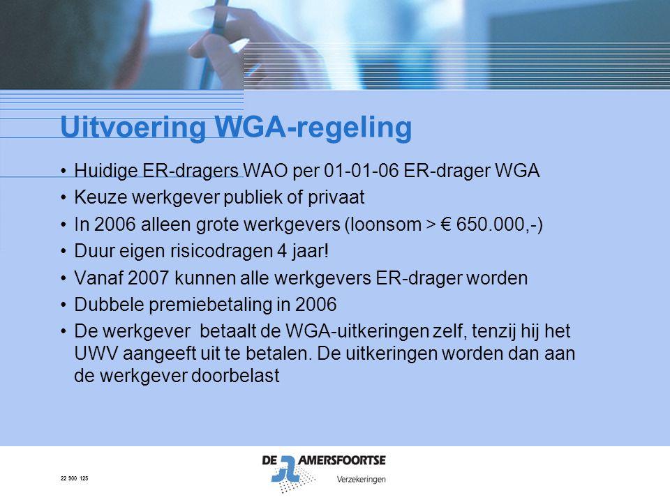 22 900 125 Uitvoering WGA-regeling •Huidige ER-dragers WAO per 01-01-06 ER-drager WGA •Keuze werkgever publiek of privaat •In 2006 alleen grote werkge