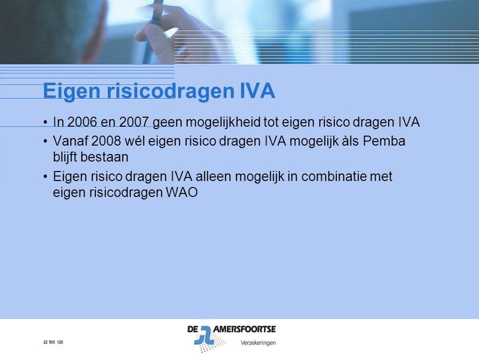 22 900 125 Eigen risicodragen IVA •In 2006 en 2007 geen mogelijkheid tot eigen risico dragen IVA •Vanaf 2008 wél eigen risico dragen IVA mogelijk àls