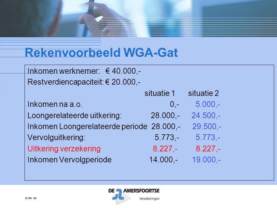 22 900 125 Rekenvoorbeeld WGA-Gat Inkomen werknemer: € 40.000,- Restverdiencapaciteit: € 20.000,- situatie 1 situatie 2 Inkomen na a.o. 0,- 5.000,- Lo