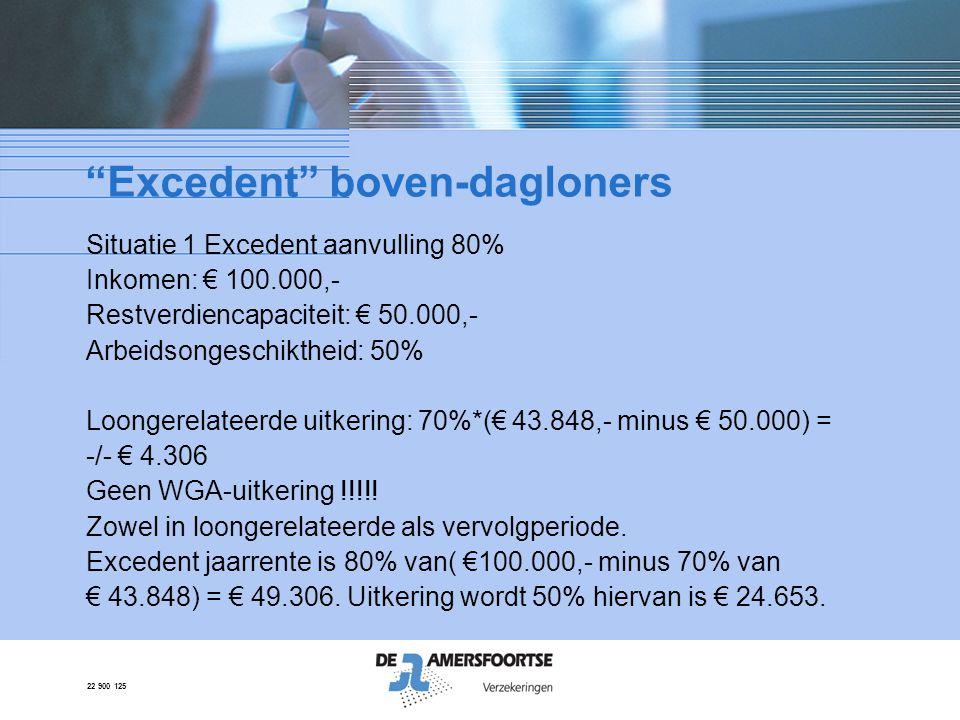 """22 900 125 """"Excedent"""" boven-dagloners Situatie 1 Excedent aanvulling 80% Inkomen: € 100.000,- Restverdiencapaciteit: € 50.000,- Arbeidsongeschiktheid:"""