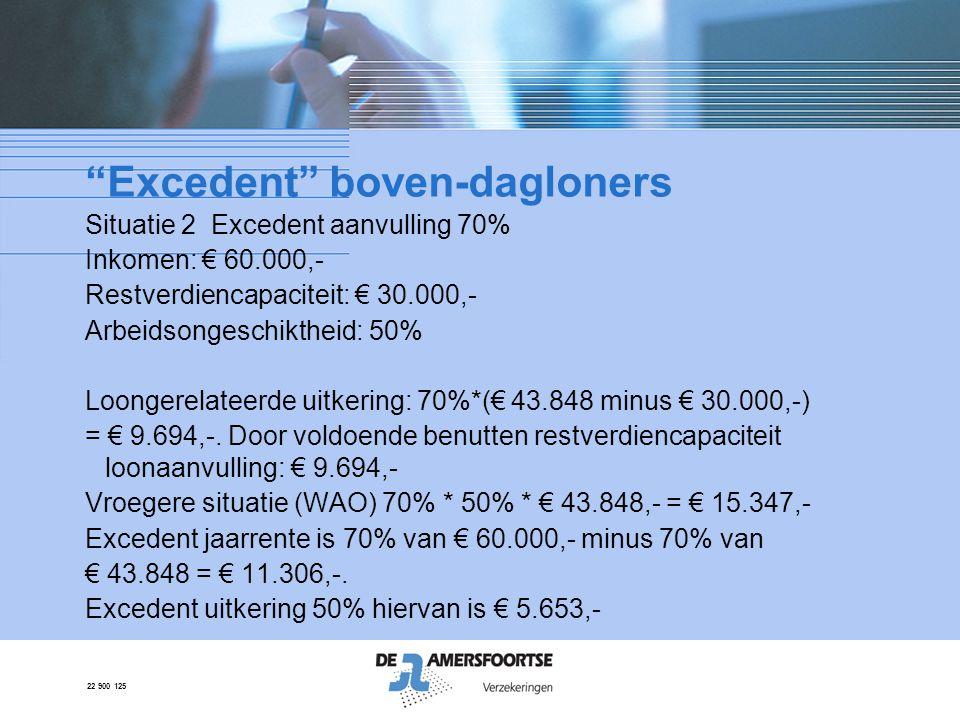 """22 900 125 """"Excedent"""" boven-dagloners Situatie 2 Excedent aanvulling 70% Inkomen: € 60.000,- Restverdiencapaciteit: € 30.000,- Arbeidsongeschiktheid:"""