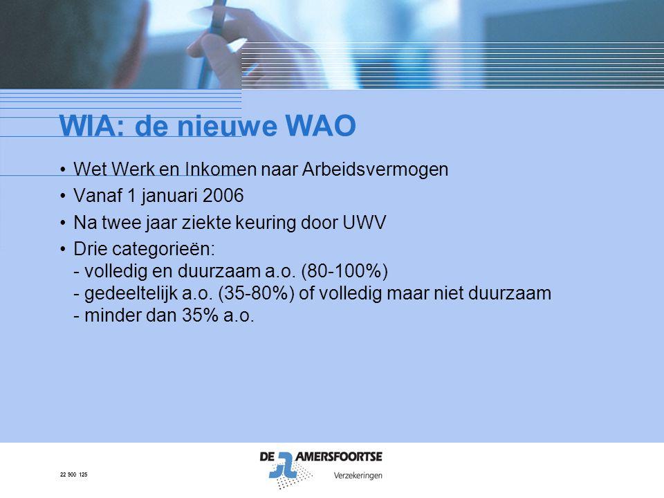 22 900 125 WIA: de nieuwe WAO •Wet Werk en Inkomen naar Arbeidsvermogen •Vanaf 1 januari 2006 •Na twee jaar ziekte keuring door UWV •Drie categorieën: