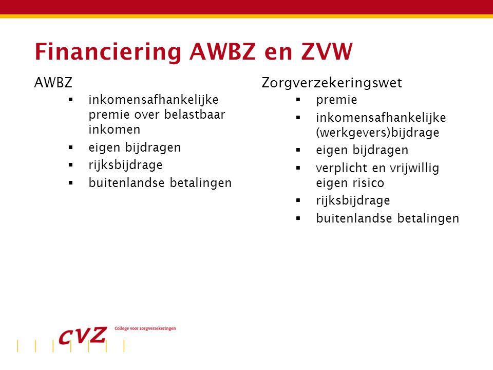 Financiering AWBZ en ZVW AWBZ  inkomensafhankelijke premie over belastbaar inkomen  eigen bijdragen  rijksbijdrage  buitenlandse betalingen Zorgve