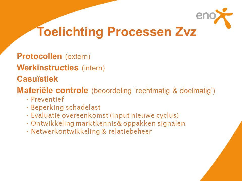 Toelichting Processen Zvz Protocollen (extern) Werkinstructies (intern) Casuïstiek Materiële controle (beoordeling 'rechtmatig & doelmatig') •Preventi