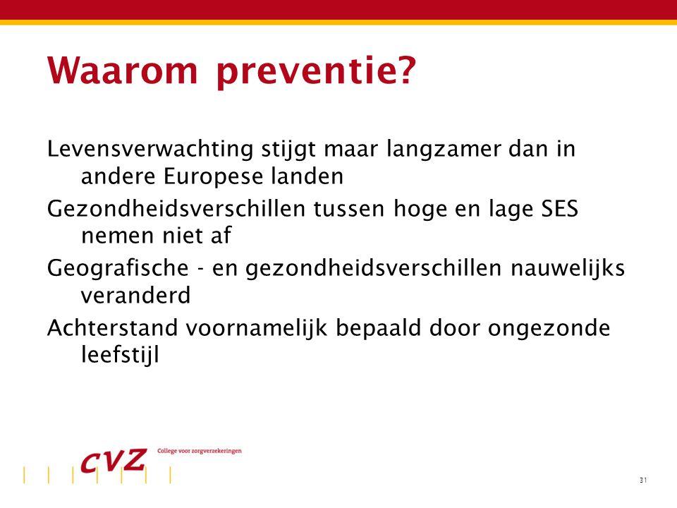 31 Waarom preventie? Levensverwachting stijgt maar langzamer dan in andere Europese landen Gezondheidsverschillen tussen hoge en lage SES nemen niet a