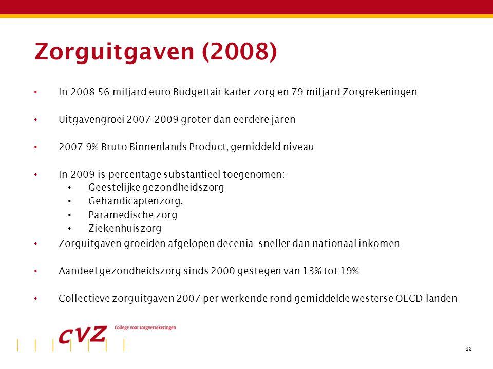 Zorguitgaven (2008) • In 2008 56 miljard euro Budgettair kader zorg en 79 miljard Zorgrekeningen • Uitgavengroei 2007-2009 groter dan eerdere jaren •