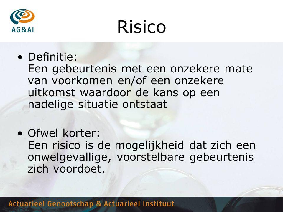 Risico •Definitie: Een gebeurtenis met een onzekere mate van voorkomen en/of een onzekere uitkomst waardoor de kans op een nadelige situatie ontstaat