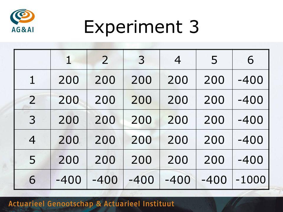 Experiment 3 123456 1200 -400 2200 -400 3200 -400 4200 -400 5200 -400 6 -1000