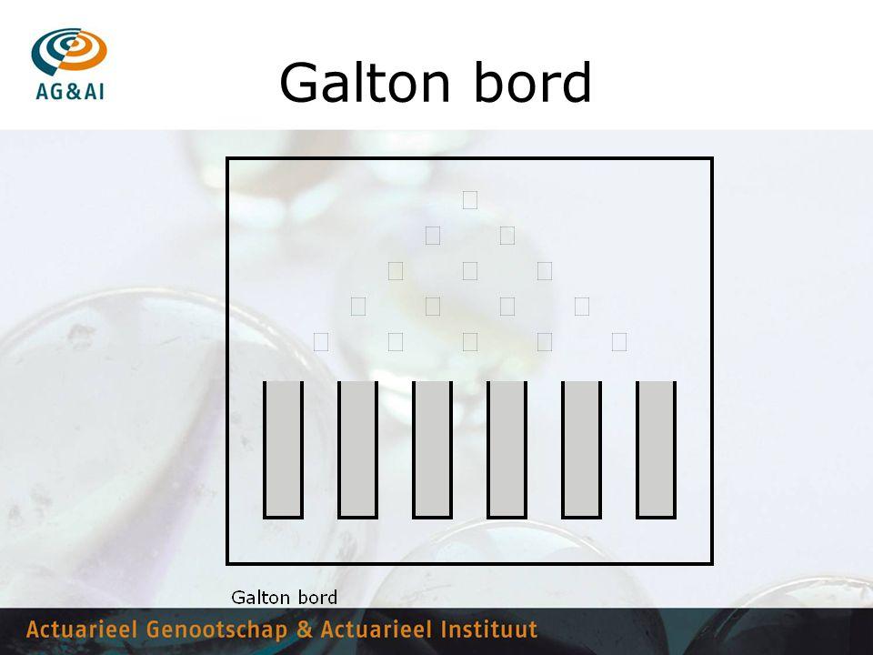 Galton bord