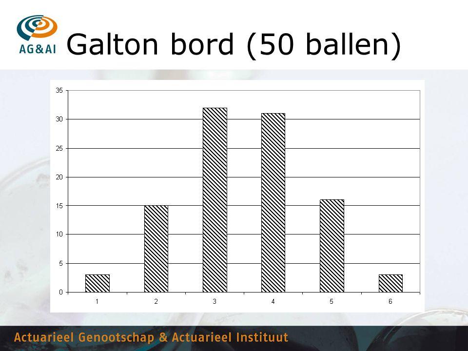 Galton bord (50 ballen)