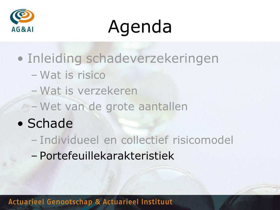 Agenda •Inleiding schadeverzekeringen –Wat is risico –Wat is verzekeren –Wet van de grote aantallen •Schade –Individueel en collectief risicomodel –Po