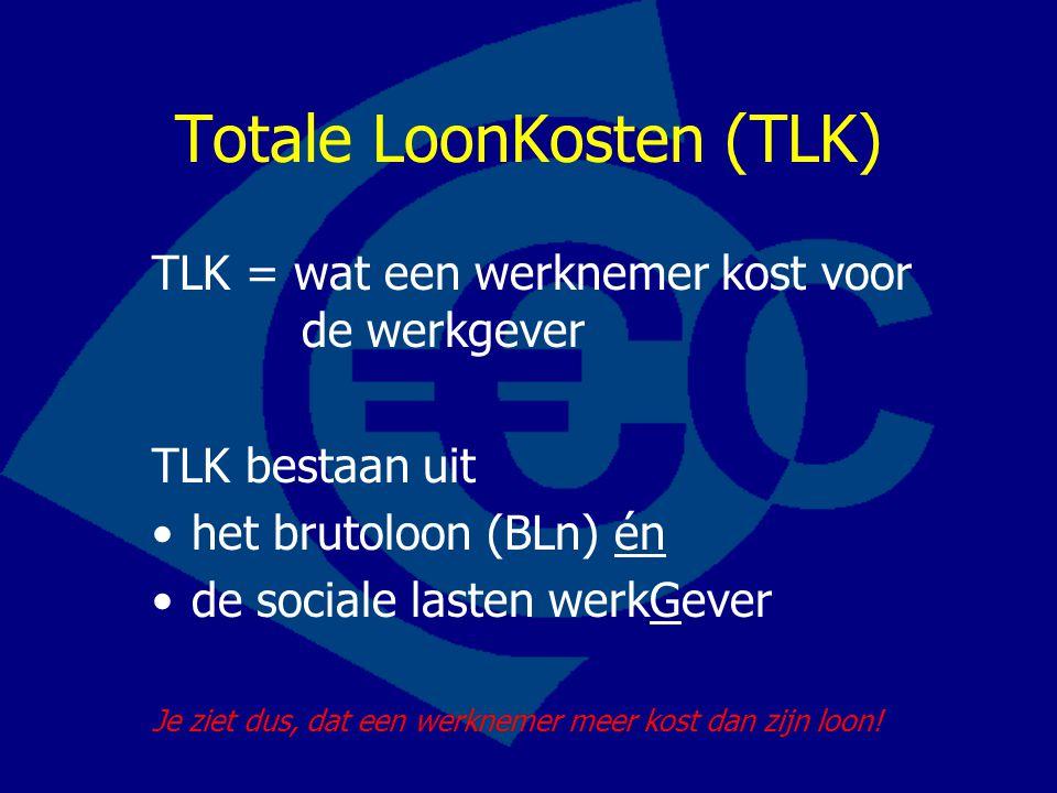 Totale LoonKosten (TLK) TLK = wat een werknemer kost voor de werkgever TLK bestaan uit •het brutoloon (BLn) én •de sociale lasten werkGever Je ziet dus, dat een werknemer meer kost dan zijn loon!