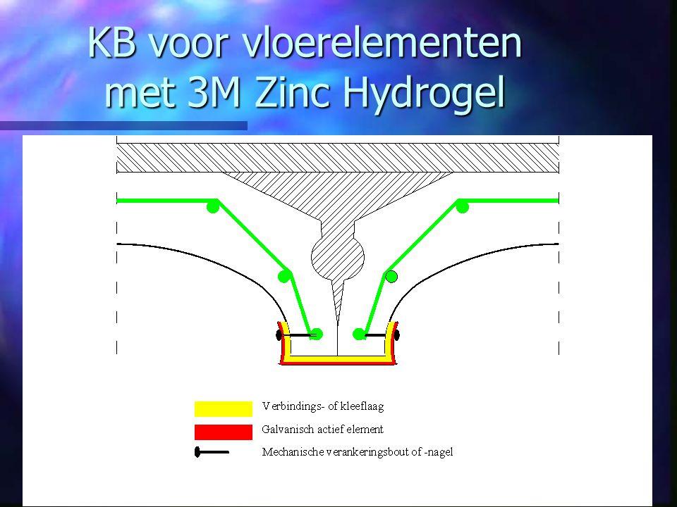 KB voor vloerelementen met 3M Zinc Hydrogel