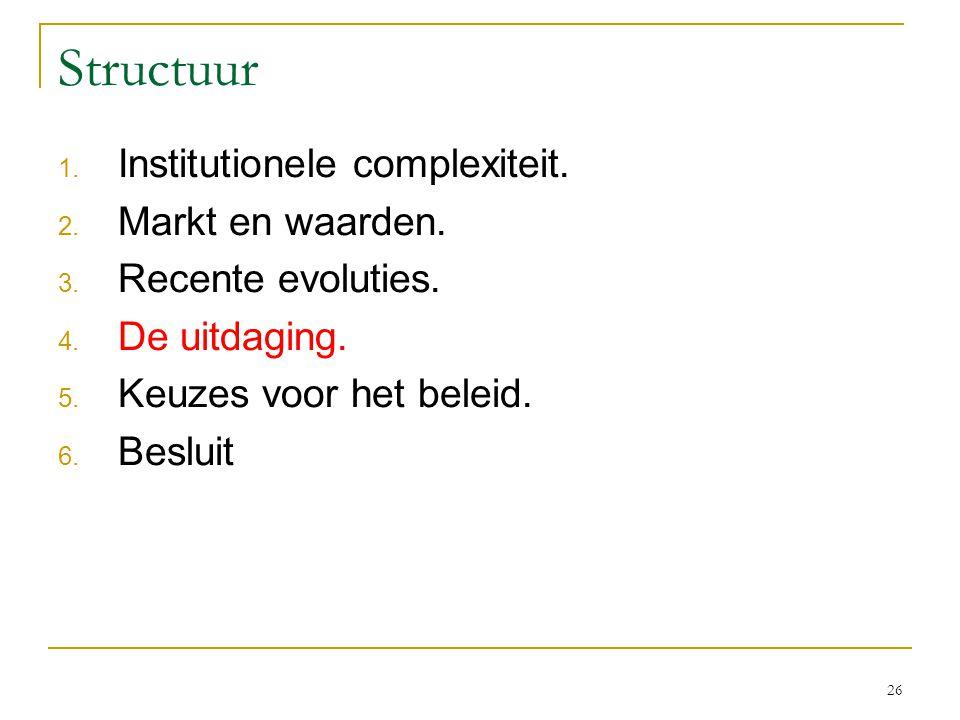 26 Structuur 1.Institutionele complexiteit. 2. Markt en waarden.
