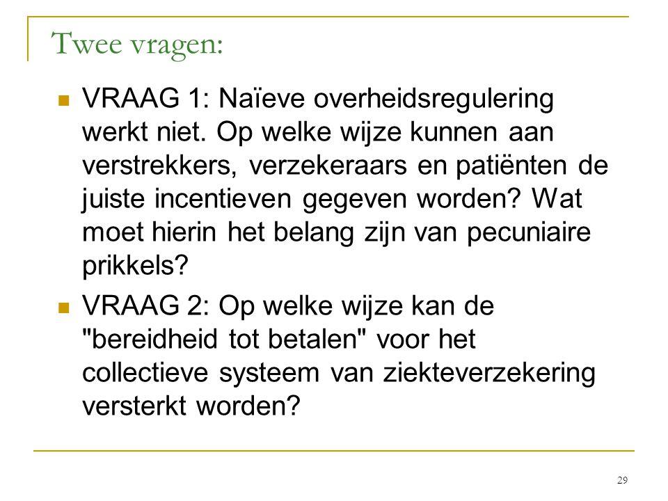 29 Twee vragen:  VRAAG 1: Naïeve overheidsregulering werkt niet.