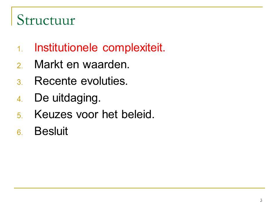 3 Structuur 1.Institutionele complexiteit. 2. Markt en waarden.