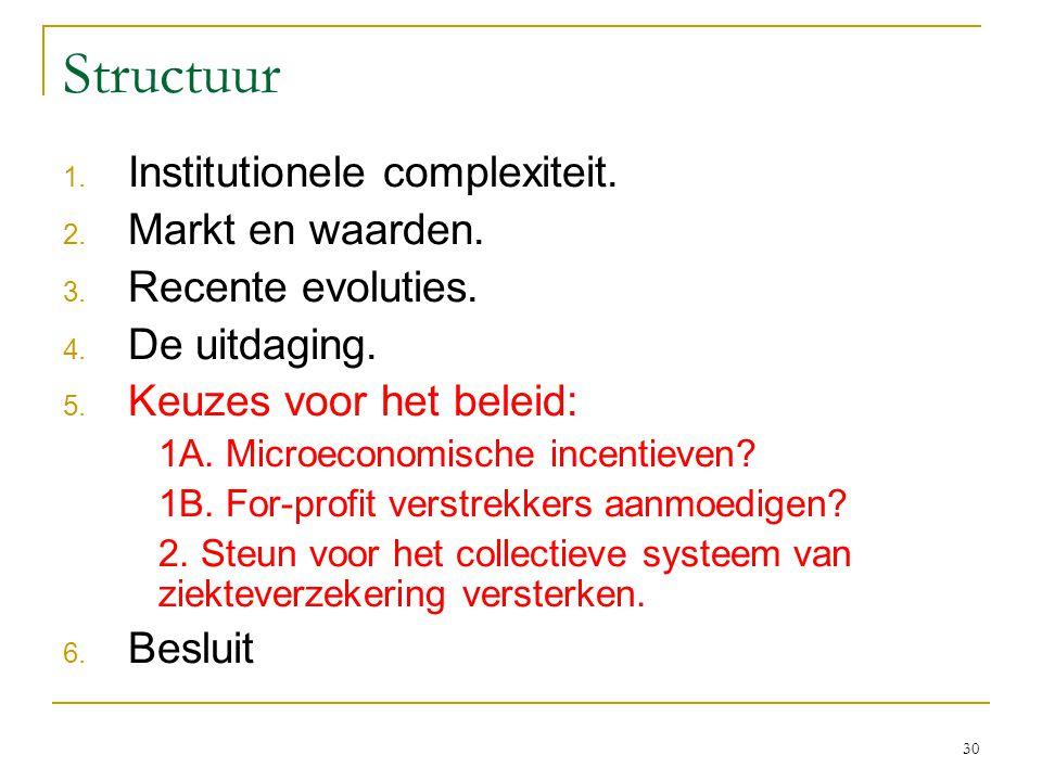 30 Structuur 1.Institutionele complexiteit. 2. Markt en waarden.