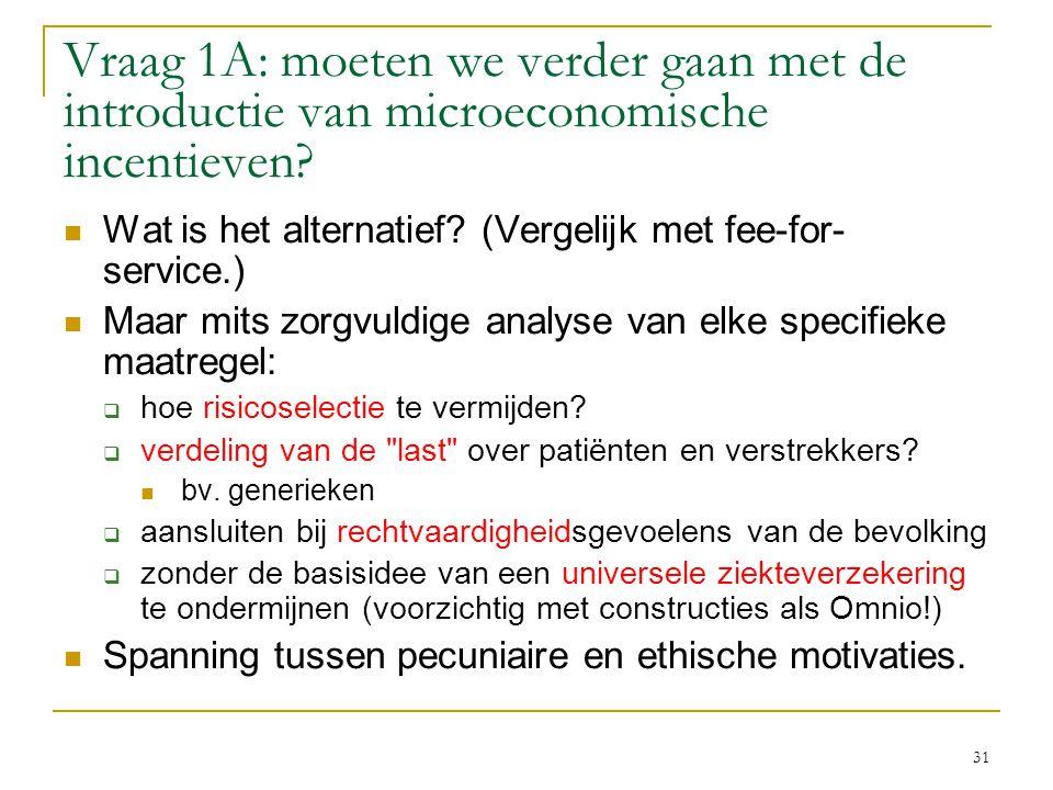 31 Vraag 1A: moeten we verder gaan met de introductie van microeconomische incentieven.