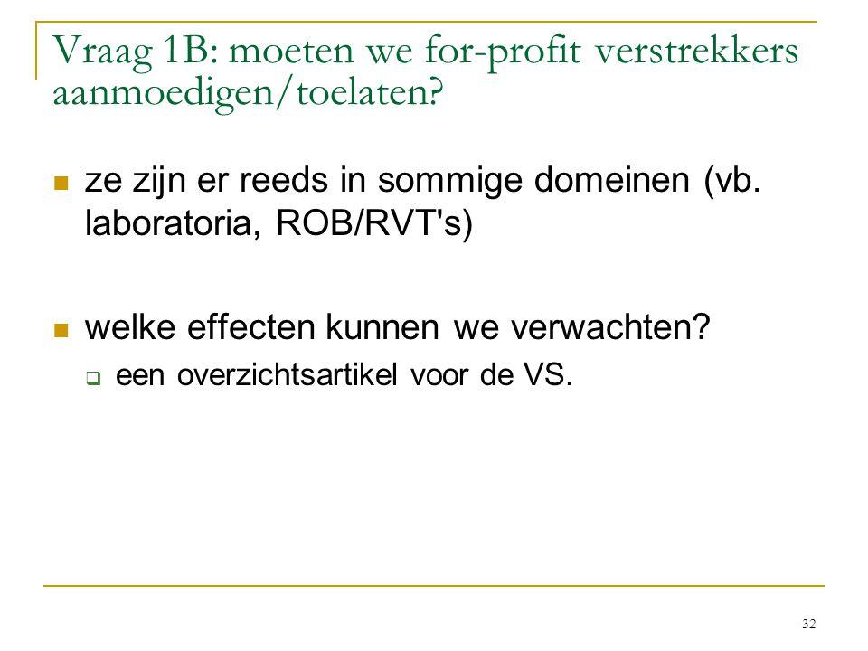 32 Vraag 1B: moeten we for-profit verstrekkers aanmoedigen/toelaten.