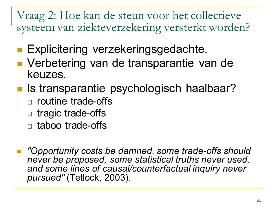35 Vraag 2: Hoe kan de steun voor het collectieve systeem van ziekteverzekering versterkt worden.