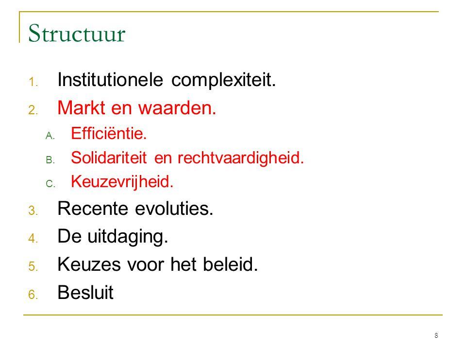 8 Structuur 1.Institutionele complexiteit. 2. Markt en waarden.