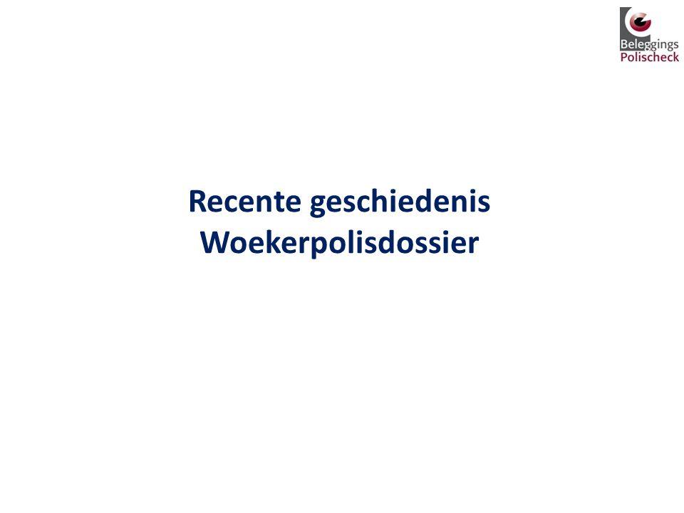 Recente geschiedenis Woekerpolisdossier
