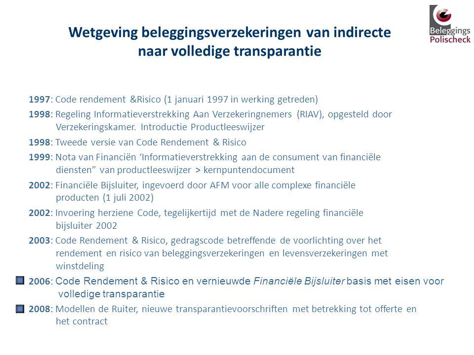 Wetgeving beleggingsverzekeringen van indirecte naar volledige transparantie 1997: Code rendement &Risico (1 januari 1997 in werking getreden) 1998: R