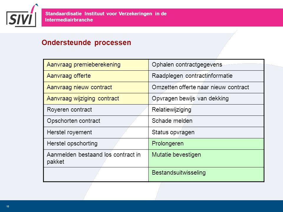Standaardisatie Instituut voor Verzekeringen in de Intermediairbranche 13 Ondersteunde processen Aanvraag premieberekeningOphalen contractgegevens Aan