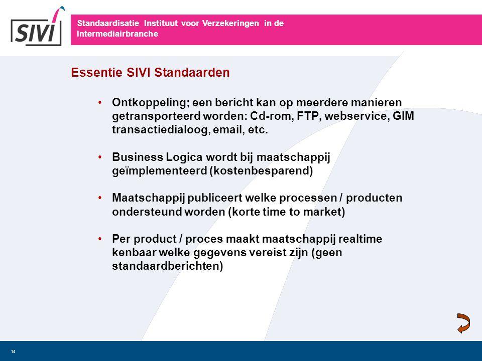 Standaardisatie Instituut voor Verzekeringen in de Intermediairbranche 14 Essentie SIVI Standaarden • Ontkoppeling; een bericht kan op meerdere manier