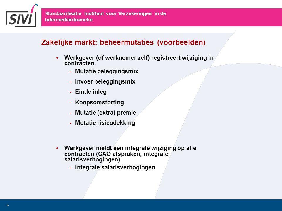 Standaardisatie Instituut voor Verzekeringen in de Intermediairbranche 24 • Werkgever (of werknemer zelf) registreert wijziging in contracten. -Mutati