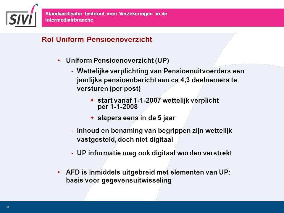 Standaardisatie Instituut voor Verzekeringen in de Intermediairbranche 27 Rol Uniform Pensioenoverzicht • Uniform Pensioenoverzicht (UP) -Wettelijke v