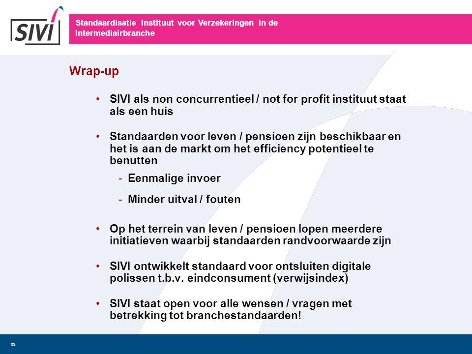 Standaardisatie Instituut voor Verzekeringen in de Intermediairbranche 30 Wrap-up • SIVI als non concurrentieel / not for profit instituut staat als e