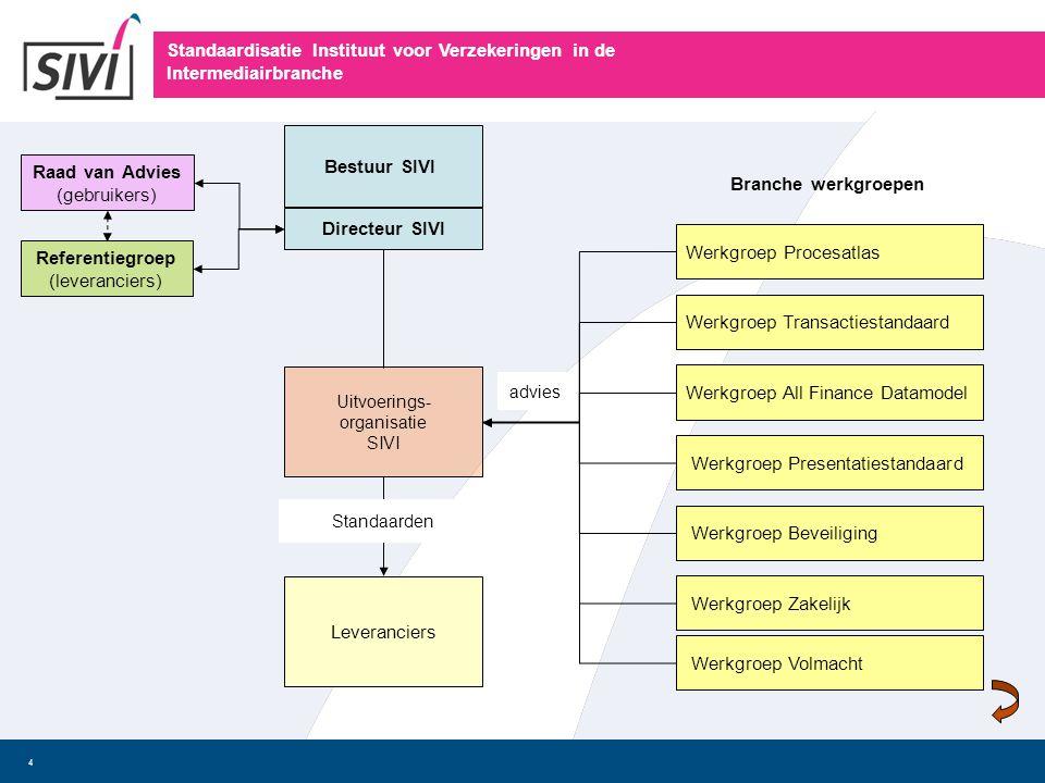 Standaardisatie Instituut voor Verzekeringen in de Intermediairbranche 4 Bestuur SIVI Uitvoerings- organisatie SIVI Leveranciers Raad van Advies (gebr