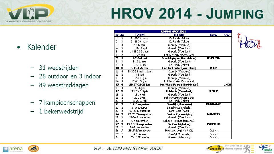 HROV 2014 - J UMPING •Kalender –31 wedstrijden –28 outdoor en 3 indoor –89 wedstrijddagen –7 kampioenschappen –1 bekerwedstrijd