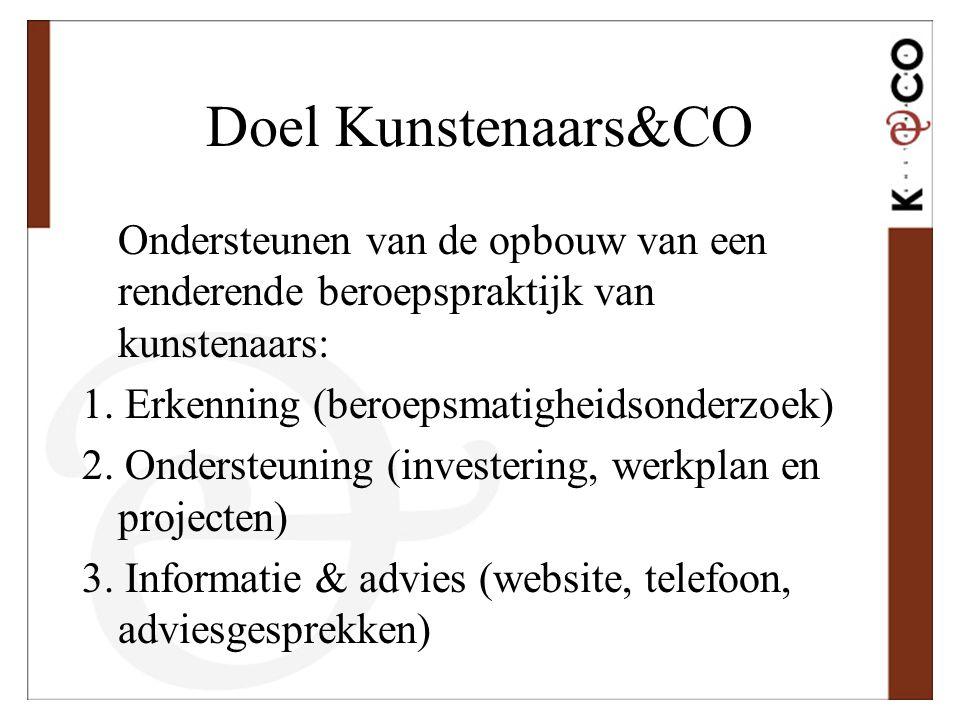 Kunstenaars&CO werkt via: 1.Beroepsmatigheidsonderzoek (voor WIK via gemeenten, voor anderen) 2.
