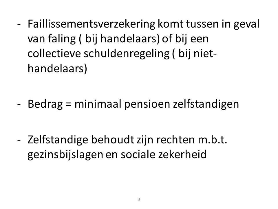 -Faillissementsverzekering komt tussen in geval van faling ( bij handelaars) of bij een collectieve schuldenregeling ( bij niet- handelaars) -Bedrag = minimaal pensioen zelfstandigen -Zelfstandige behoudt zijn rechten m.b.t.