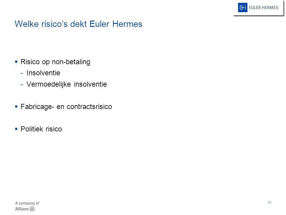 11 Welke risico's dekt Euler Hermes  Risico op non-betaling -Insolventie -Vermoedelijke insolventie  Fabricage- en contractsrisico  Politiek risico