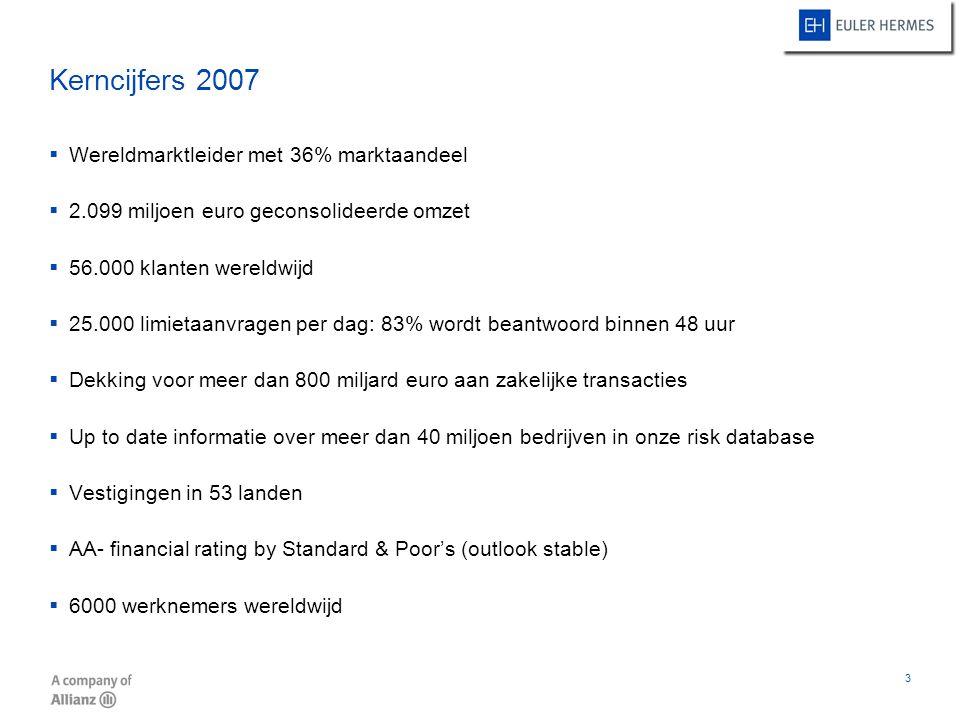 3 Kerncijfers 2007  Wereldmarktleider met 36% marktaandeel  2.099 miljoen euro geconsolideerde omzet  56.000 klanten wereldwijd  25.000 limietaanv