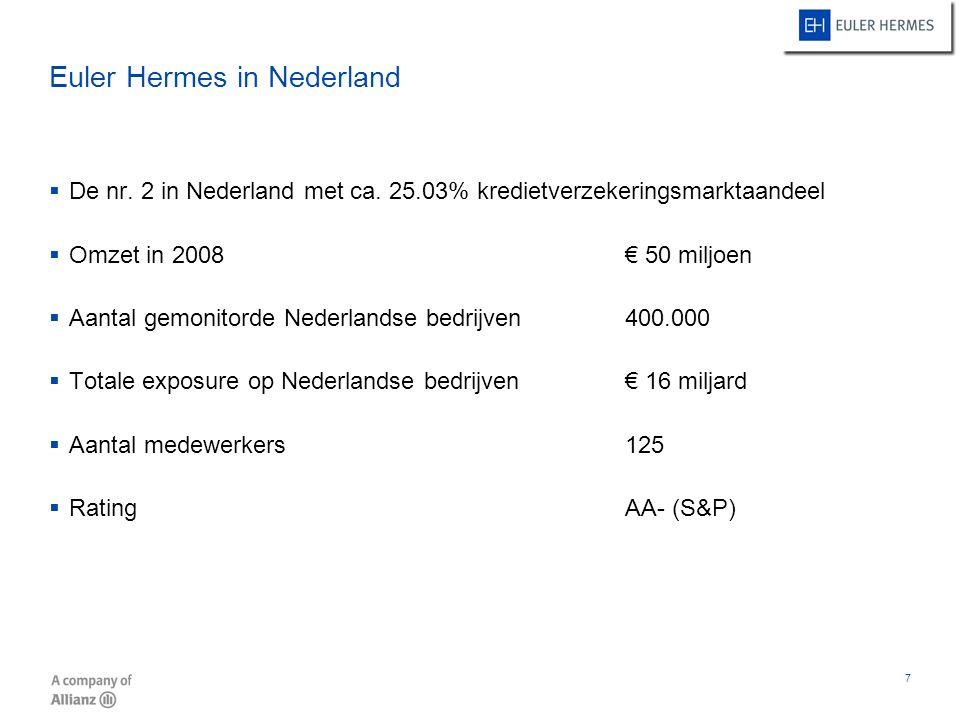 7 Euler Hermes in Nederland  De nr. 2 in Nederland met ca. 25.03% kredietverzekeringsmarktaandeel  Omzet in 2008€ 50 miljoen  Aantal gemonitorde Ne