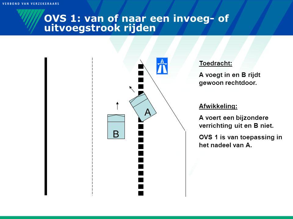 OVS 1: van of naar een invoeg- of uitvoegstrook rijden A B Toedracht: A voegt in en B rijdt gewoon rechtdoor. Afwikkeling: A voert een bijzondere verr