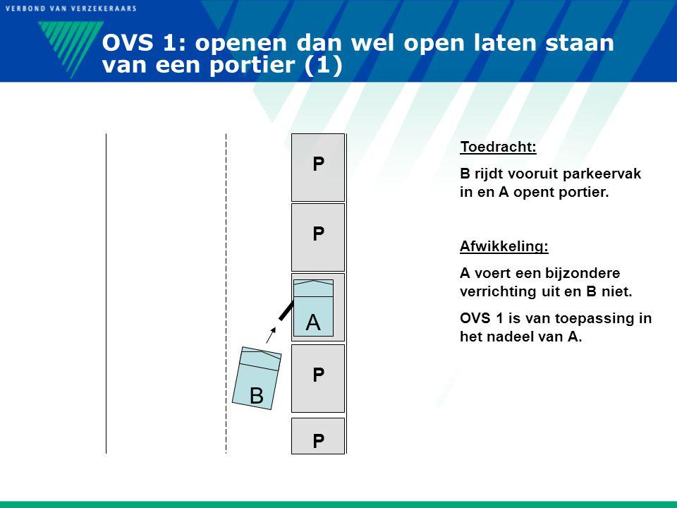 P OVS 1: openen dan wel open laten staan van een portier (1) B P P P P A Toedracht: B rijdt vooruit parkeervak in en A opent portier. Afwikkeling: A v