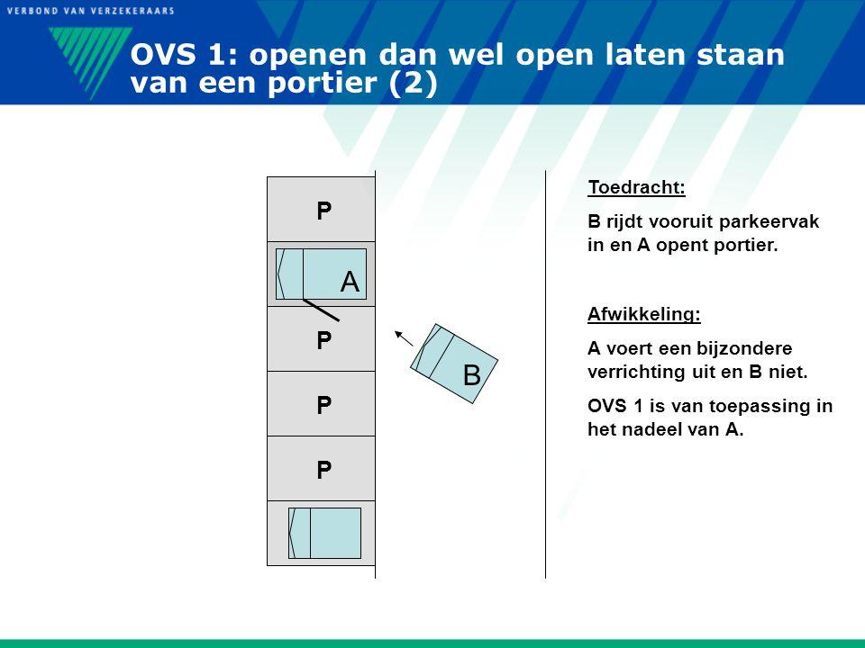 P P P P P P Toedracht: B rijdt vooruit parkeervak in en A opent portier. Afwikkeling: A voert een bijzondere verrichting uit en B niet. OVS 1 is van t